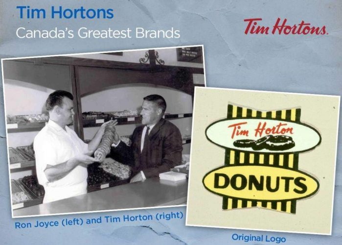 marketing mix of tim hortons Marketing mix of tim hortons analyses the brand/company which covers 4ps (product, price, place, promotion) and explains the tim hortons marketing strategy the article elaborates the pricing, advertising & distribution strategies used by the company.