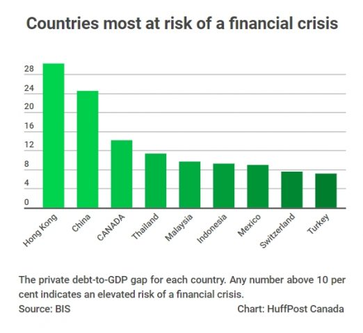 financial crisis impact on uk government The effects of the global financial crisis on the central and eastern general government the impact of the global financial crisis on the european.